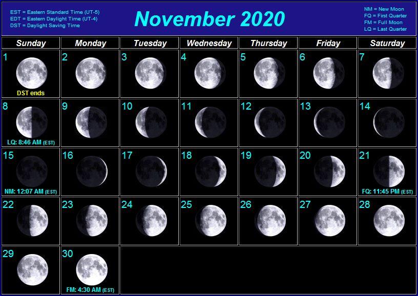 November 2020 moon phases